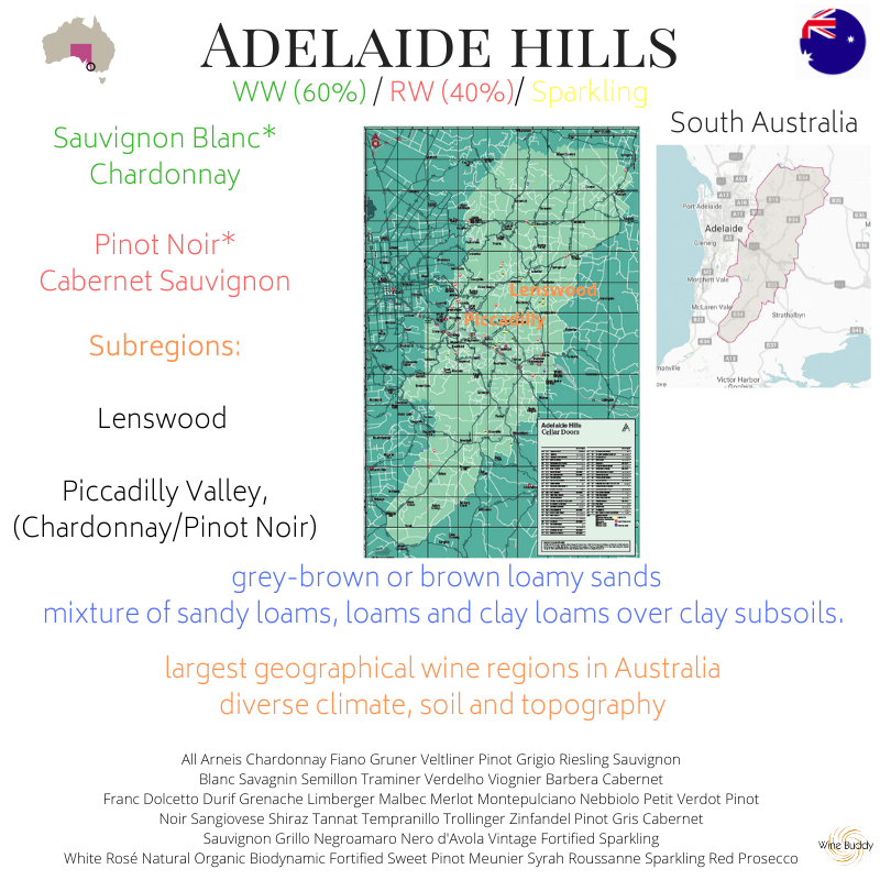 Adelaide Hills subregions